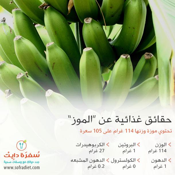 حقائق غذائية عن الموز