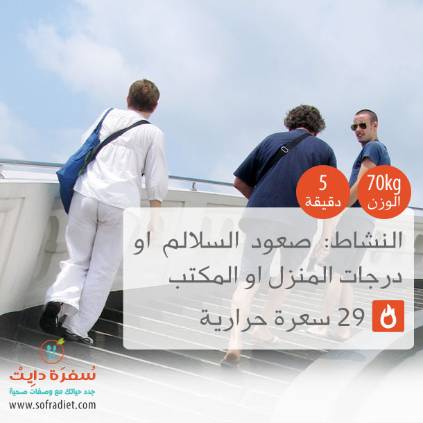 إستغني عن المصعد و استبدله بإستعمال السلالم, فالمشي هو البديل الصحي إكسب صحتك