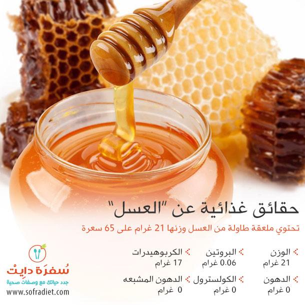 حقائق غذائية عن العسل